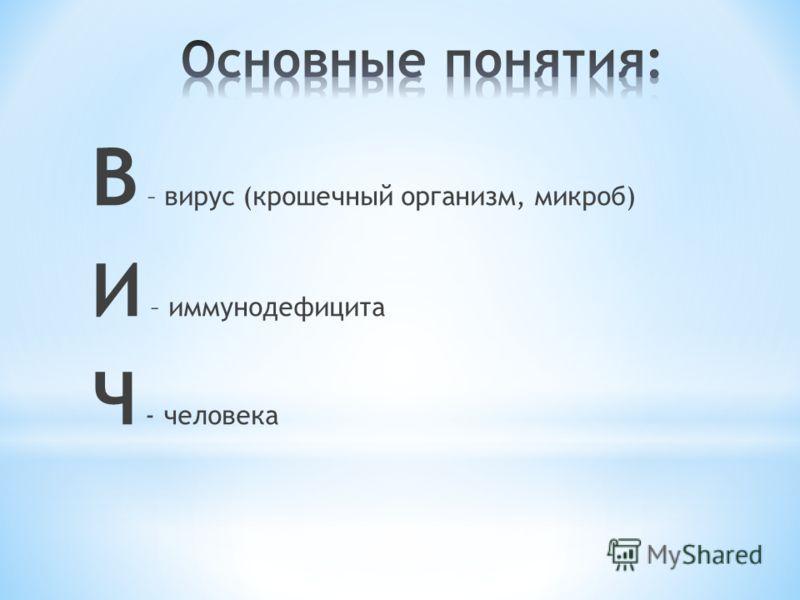 В – вирус (крошечный организм, микроб) И – иммунодефицита Ч - человека