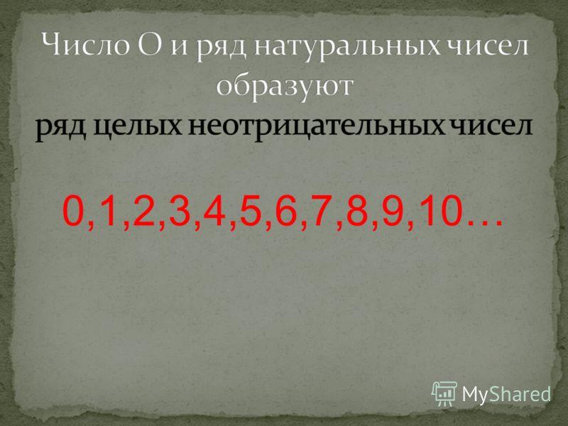 0,1,2,3,4,5,6,7,8,9,10…
