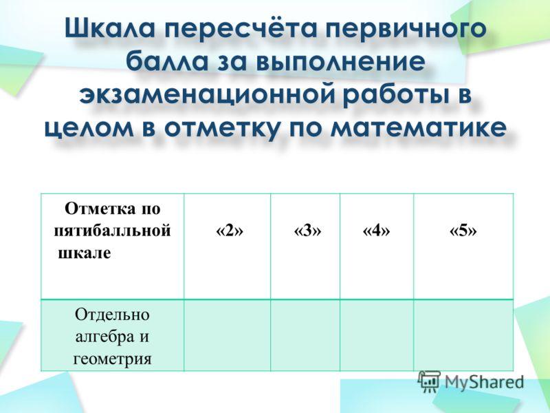 Отметка по пятибалльной шкале «2» «3»«4»«5» Отдельно алгебра и геометрия
