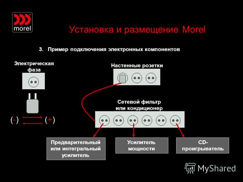 Over-hung Voice Coil configuration Установка и размещение Morel 3. Пример подключения электронных компонентов Предварительный или интегральный усилитель Усилитель мощности C D- проигрыватель Настенные розетки Сетевой фильтр или кондиционер Электричес