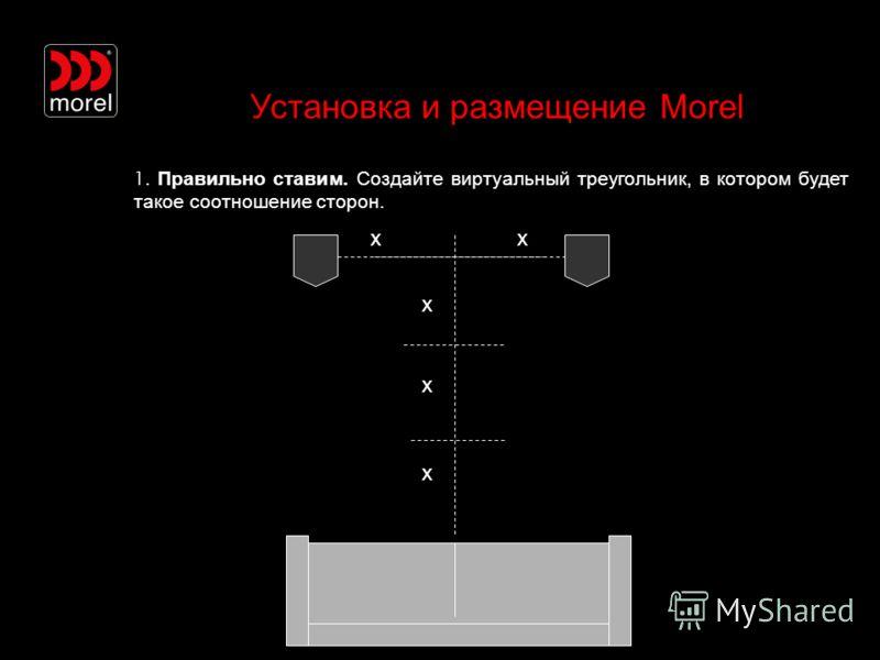 Установка и размещение Morel 1. Правильно ставим. Создайте виртуальный треугольник, в котором будет такое соотношение сторон. xx x x x