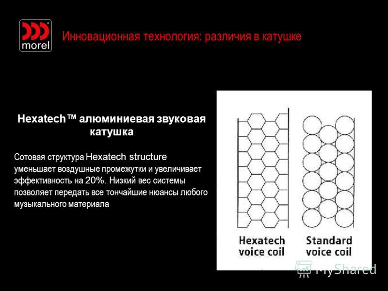 Инновационная технология: различия в катушке Over-hung Voice Coil configuration Hexatech алюминиевая звуковая катушка Сотовая структура Hexatech structure уменьшает воздушные промежутки и увеличивает эффективность на 20%. Низкий вес системы позволяет