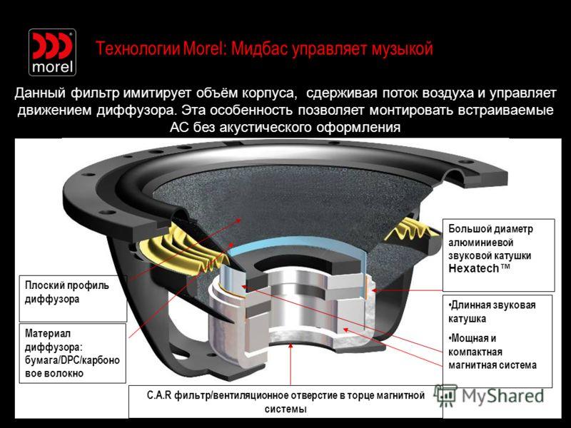 Технологии Morel: Мидбас управляет музыкой Плоский профиль диффузора Длинная звуковая катушка Мощная и компактная магнитная система Большой диаметр алюминиевой звуковой катушки Hexatech C.A.R фильтр/вентиляционное отверстие в торце магнитной системы