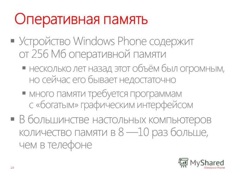 Windows Phone Оперативная память 29