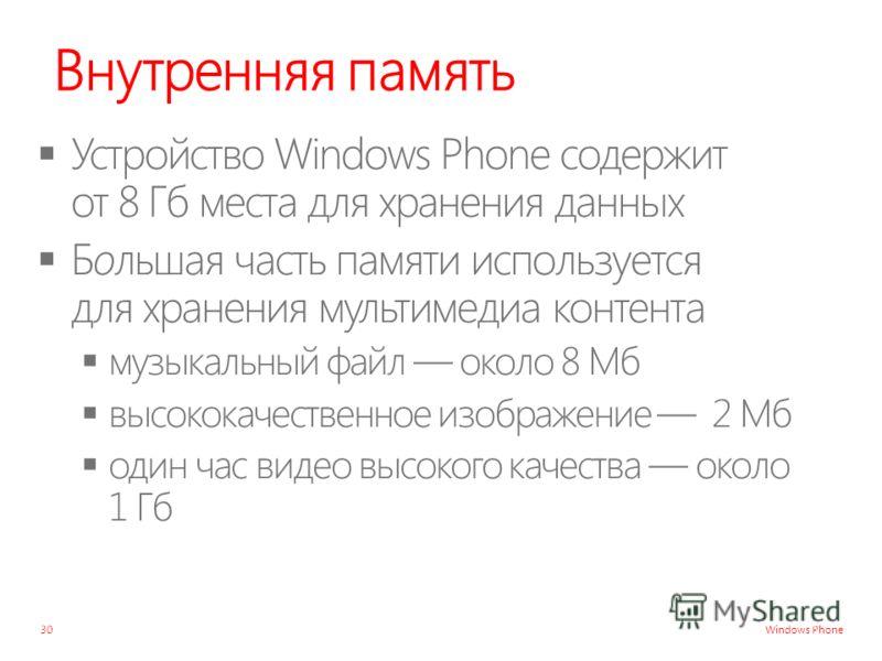 Windows Phone Внутренняя память 30