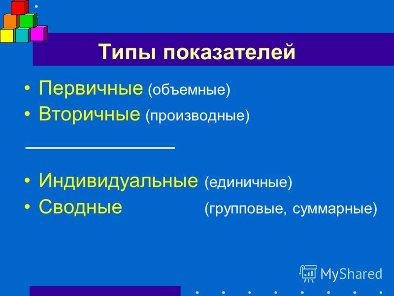 Типы показателей Первичные (объемные) Вторичные (производные) Индивидуальные (единичные) Сводные (групповые, суммарные)