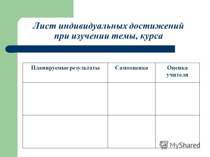 Лист индивидуальных достижений при изучении темы, курса Планируемые результатыСамооценкаОценка учителя