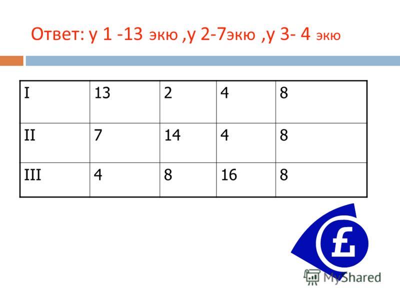 Ответ : у 1 -13 экю, у 2-7 экю, у 3- 4 экю I13248 II71448 III48168