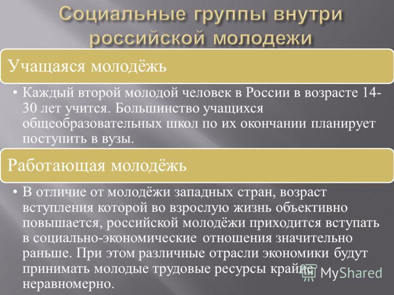 Учащаяся молодёжь Каждый второй молодой человек в России в возрасте 14- 30 лет учится. Большинство учащихся общеобразовательных школ по их окончании планирует поступить в вузы. Работающая молодёжь В отличие от молодёжи западных стран, возраст вступле