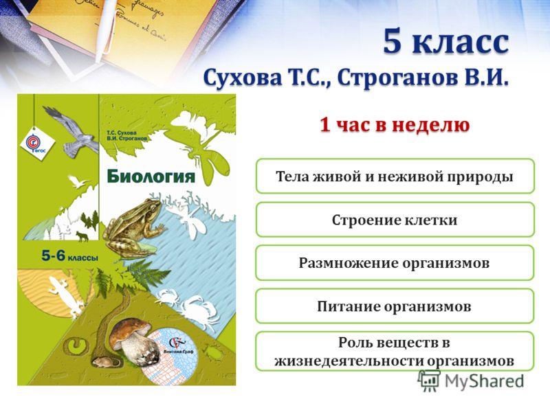 5 класс Сухова Т.С., Строганов В.И. 1 час в неделю Строение клетки Тела живой и неживой природы Размножение организмов Питание организмов Роль веществ в жизнедеятельности организмов