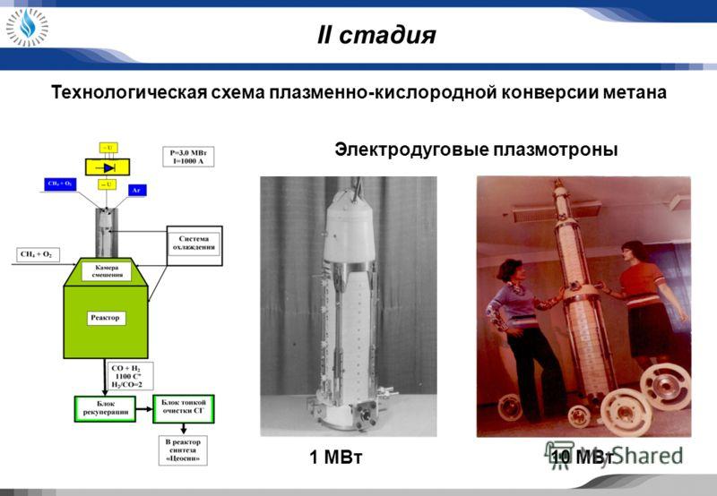 II стадия Технологическая схема плазменно-кислородной конверсии метана 10 МВт1 МВт Электродуговые плазмотроны