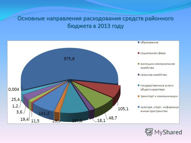 Основные направления расходования средств районного бюджета в 2013 году