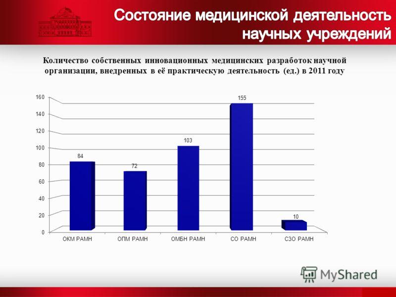 Количество собственных инновационных медицинских разработок научной организации, внедренных в её практическую деятельность (ед.) в 2011 году