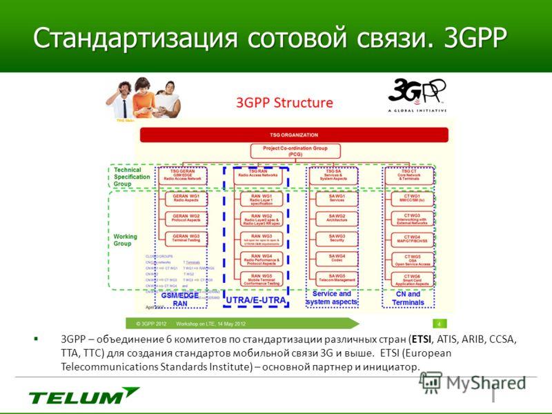 Стандартизация сотовой связи. 3GPP 3GPP – объединение 6 комитетов по стандартизации различных стран (ETSI, ATIS, ARIB, CCSA, TTA, TTC) для создания стандартов мобильной связи 3G и выше. ETSI (European Telecommunications Standards Institute) – основно