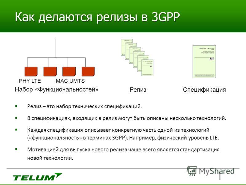 Как делаются релизы в 3GPP Релиз – это набор технических спецификаций. В спецификациях, входящих в релиз могут быть описаны несколько технологий. Каждая спецификация описывает конкретную часть одной из технологий («функциональность» в терминах 3GPP).