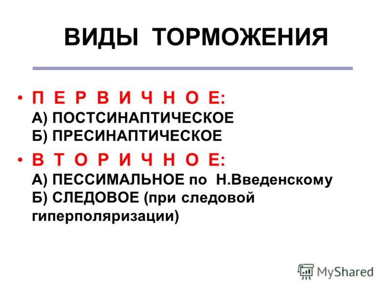 ВИДЫ ТОРМОЖЕНИЯ П Е Р В И Ч Н О Е: А) ПОСТСИНАПТИЧЕСКОЕ Б) ПРЕСИНАПТИЧЕСКОЕ В Т О Р И Ч Н О Е: А) ПЕССИМАЛЬНОЕ по Н.Введенскому Б) СЛЕДОВОЕ (при следовой гиперполяризации)