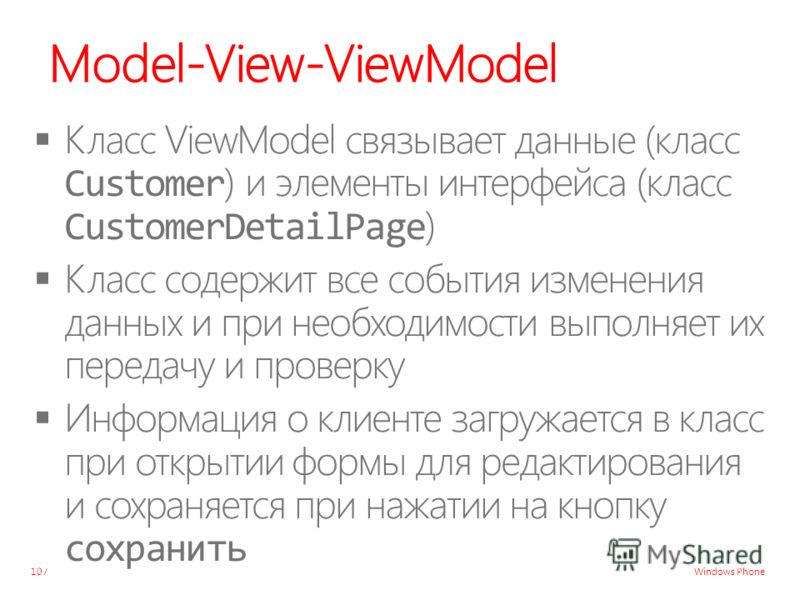 Windows Phone Model-View-ViewModel 107