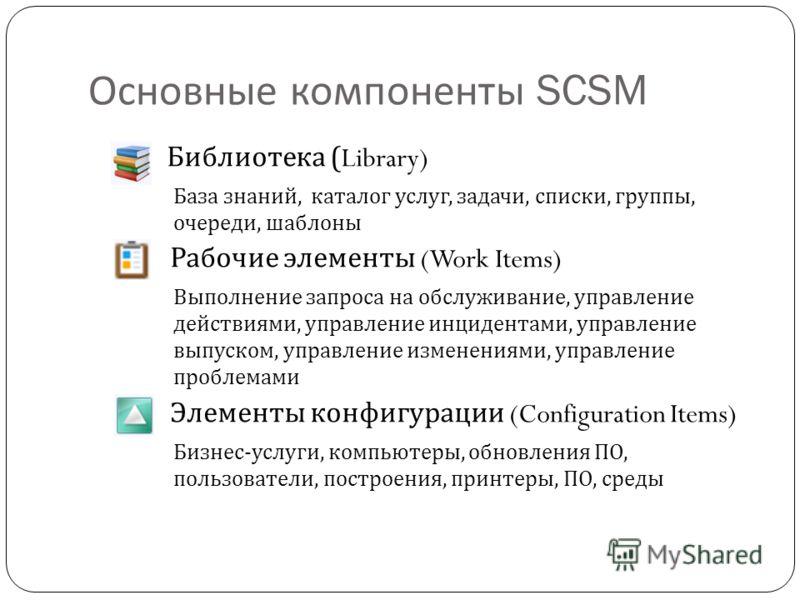 Основные компоненты SCSM Библиотека (Library) База знаний, каталог услуг, задачи, списки, группы, очереди, шаблоны Рабочие элементы (Work Items) Выполнение запроса на обслуживание, управление действиями, управление инцидентами, управление выпуском, у