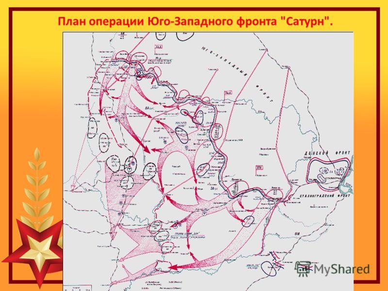 План операции Юго-Западного фронта Сатурн.