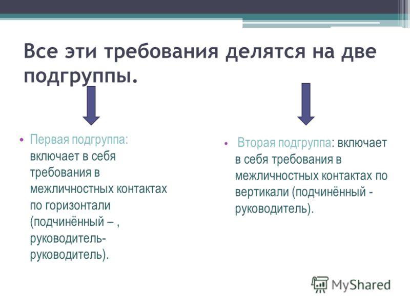 Все эти требования делятся на две подгруппы. Первая подгруппа: включает в себя требования в межличностных контактах по горизонтали (подчинённый –, руководитель- руководитель). Вторая подгруппа: включает в себя требования в межличностных контактах по