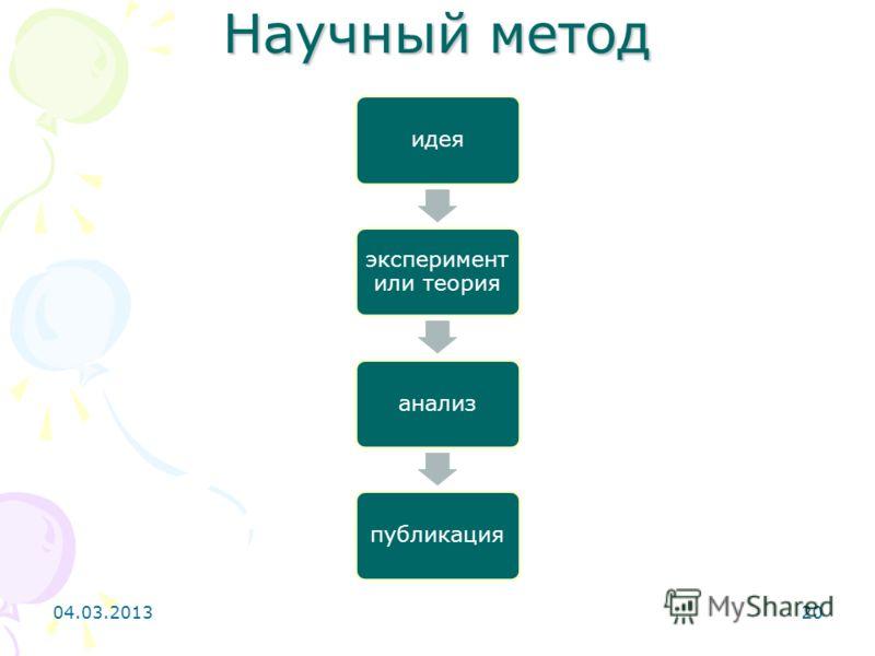 Научный метод 04.03.201320 идея эксперимент или теория анализпубликация