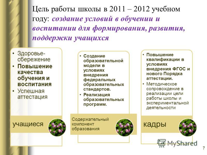 Цель работы школы в 2011 – 2012 учебном году: создание условий в обучении и воспитании для формирования, развития, поддержки учащихся Здоровье- сбережение Повышение качества обучения и воспитания Успешная аттестация учащиеся Создание образовательной
