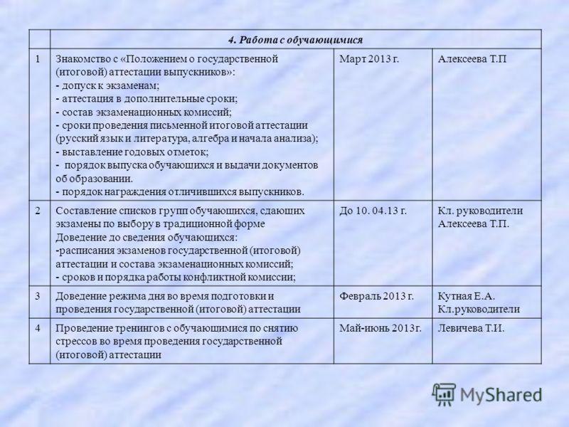 4. Работа с обучающимися 1Знакомство с «Положением о государственной (итоговой) аттестации выпускников»: - допуск к экзаменам; - аттестация в дополнительные сроки; - состав экзаменационных комиссий; - сроки проведения письменной итоговой аттестации (