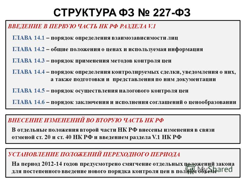 СТРУКТУРА ФЗ 227-ФЗ ВВЕДЕНИЕ В ПЕРВУЮ ЧАСТЬ НК РФ РАЗДЕЛА V.1 ГЛАВА 14.1 – порядок определения взаимозависимости лиц ГЛАВА 14.2 – общие положения о ценах и используемая информация ГЛАВА 14.3 – порядок применения методов контроля цен ГЛАВА 14.4 – поря