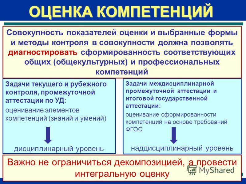 Презентация на тему Разработка фонда контрольно оценочных  7 Задачи междисциплинарной промежуточной
