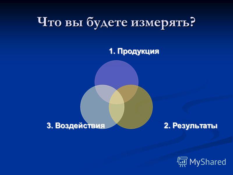 Что вы будете измерять? 1. Продукция 2. Резул ьтаты 3. Возде йстви я