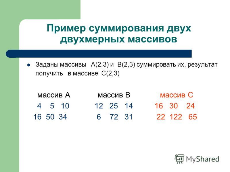 Пример суммирования двух двухмерных массивов Заданы массивы А(2,3) и В(2,3) суммировать их, результат получить в массиве С(2,3) массив А массив В массив С 4 5 10 12 25 14 16 30 24 16 50 34 6 72 31 22 122 65