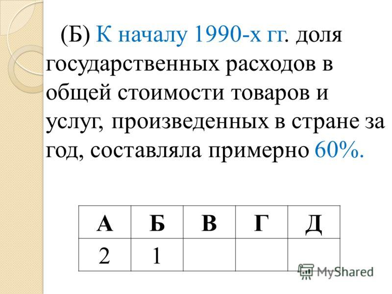 (Б) К началу 1990-х гг. доля государственных расходов в общей стоимости товаров и услуг, произведенных в стране за год, составляла примерно 60%. АБВГД 21
