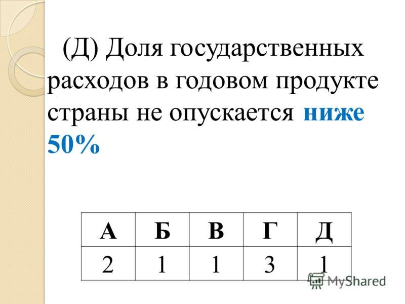 (Д) Доля государственных расходов в годовом продукте страны не опускается ниже 50% АБВГД 21131