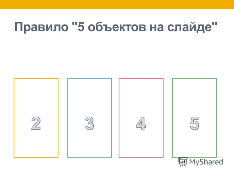 Правило 5 объектов на слайде