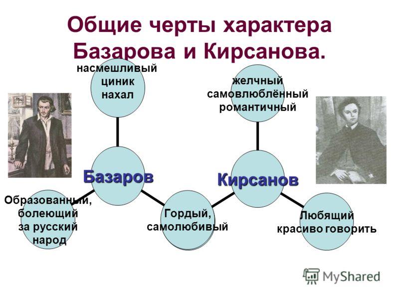 Общие черты характера Базарова и Кирсанова. Базаров насмешливый циник нахал Гордый, самолюбивый Образованный, болеющий за русский народ