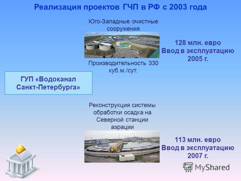Реализация проектов ГЧП в РФ с 2003 года ГУП «Водоканал Санкт-Петербурга» 128 млн. евро Ввод в эксплуатацию 2005 г. 113 млн. евро Ввод в эксплуатацию 2007 г. Юго-Западные очистные сооружения Производительность 330 куб.м./сут. Реконструкция системы об