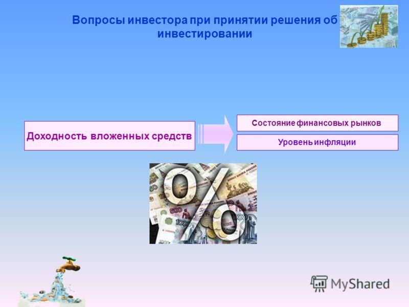 Вопросы инвестора при принятии решения об инвестировании Доходность вложенных средств Состояние финансовых рынков Уровень инфляции