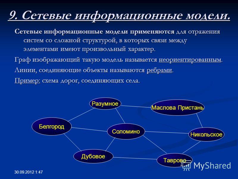 9. Сетевые информационные модели. Сетевые информационные модели применяются для отражения систем со сложной структурой, в которых связи между элементами имеют произвольный характер. Граф изображающий такую модель называется неориентированным. Линии,
