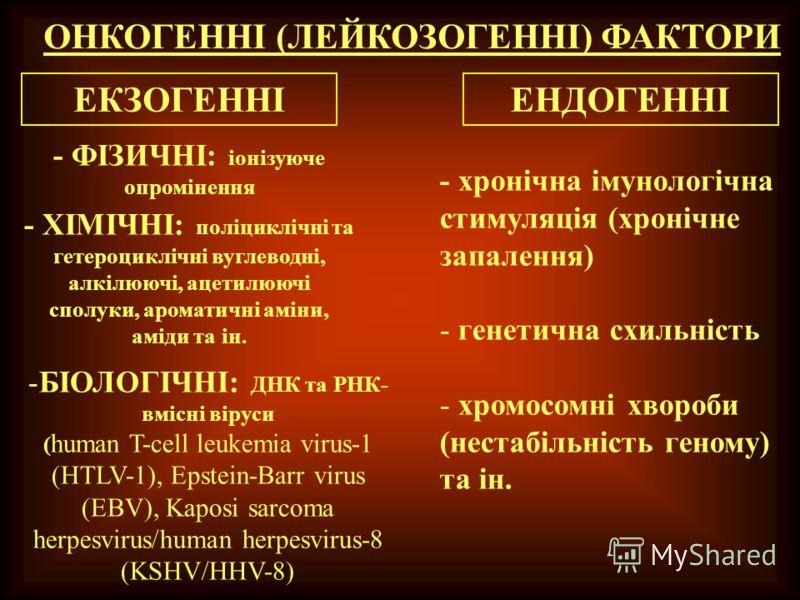 ОНКОГЕННІ (ЛЕЙКОЗОГЕННІ) ФАКТОРИ - ФІЗИЧНІ: іонізуюче опромінення ЕНДОГЕННІЕКЗОГЕННІ -БІОЛОГІЧНІ: ДНК та РНК- вмісні віруси ( human T-cell leukemia virus-1 (HTLV-1), Epstein-Barr virus (EBV), Kaposi sarcoma herpesvirus/human herpesvirus-8 (KSHV/HHV-8