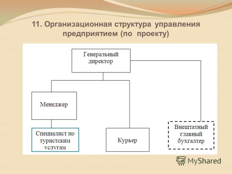 11. Организационная структура управления предприятием (по проекту)