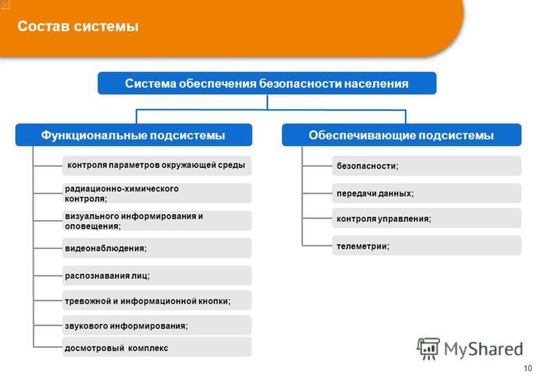 9 Схема расположения терминалов на станцииях метрополитнов 02 Вестибюль АРМ Оператора