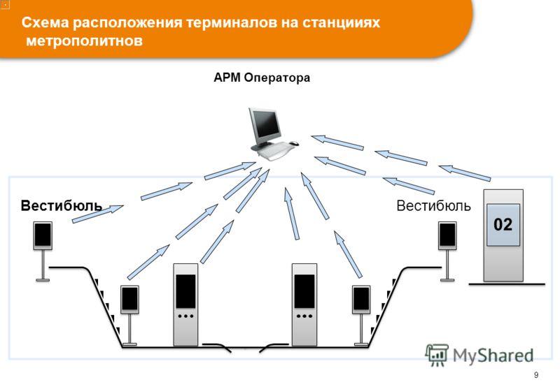 Сертификация МТК 40-46 8