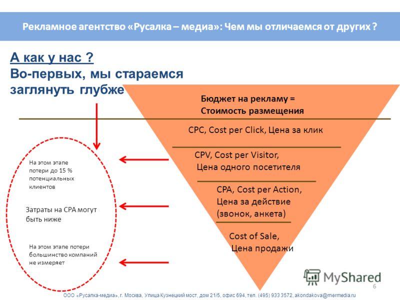 6 Бюджет на рекламу = Стоимость размещения CPC, Cost per Click, Цена за клик CPV, Cost per Visitor, Цена одного посетителя CPA, Cost per Action, Цена за действие (звонок, анкета) Cost of Sale, Цена продажи На этом этапе потери до 15 % потенциальных к