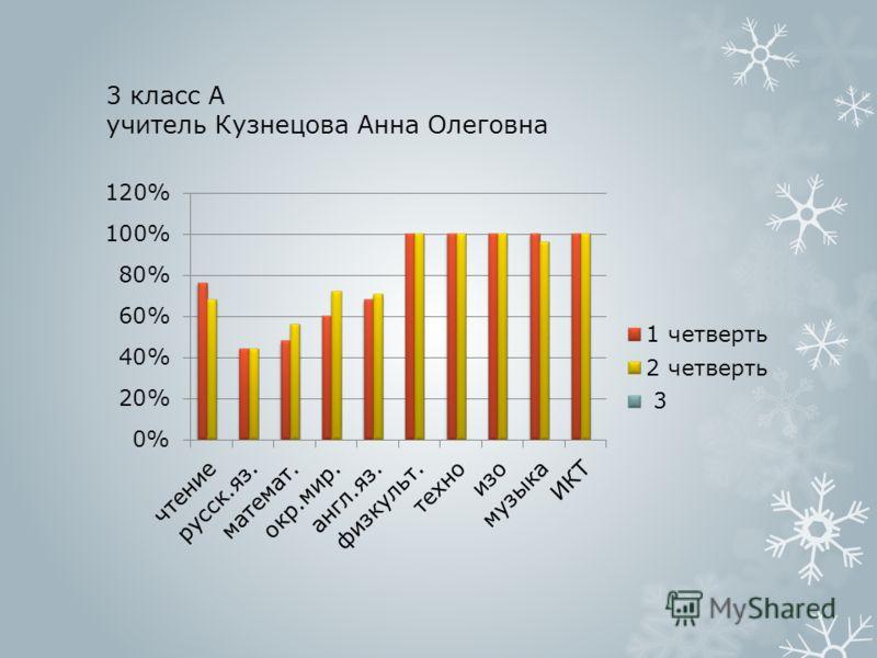 3 класс А учитель Кузнецова Анна Олеговна