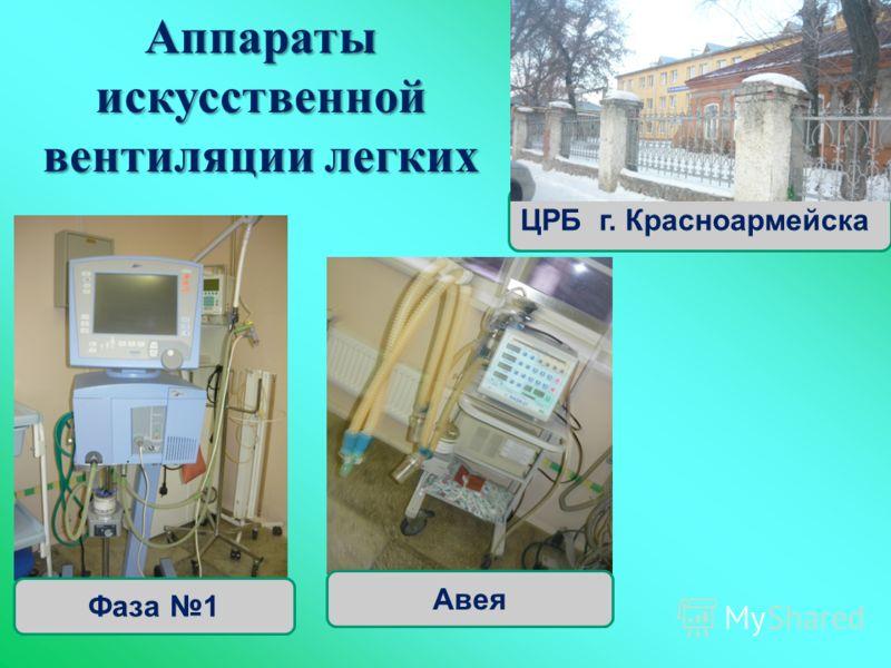 Фаза 1 Аппараты искусственной вентиляции легких Авея ЦРБ г. Красноармейска