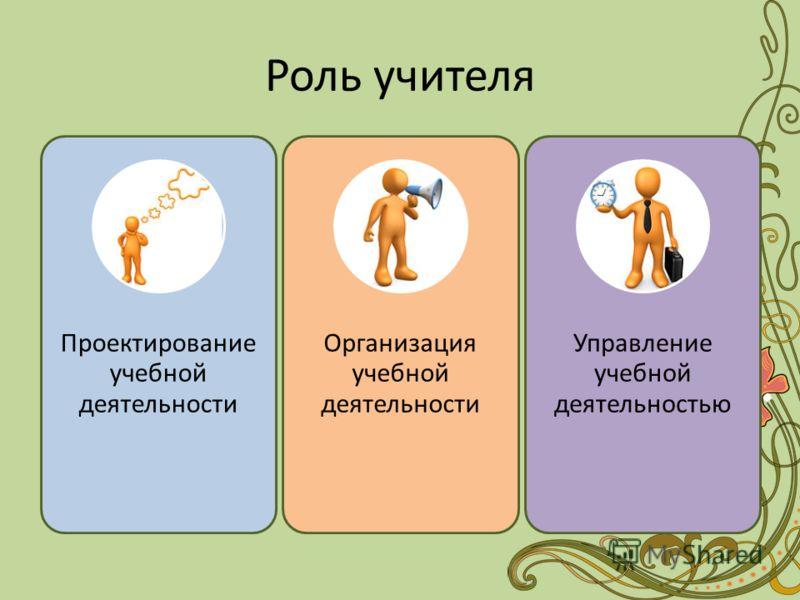 Роль учителя Проектирование учебной деятельности Организация учебной деятельности Управление учебной деятельностью