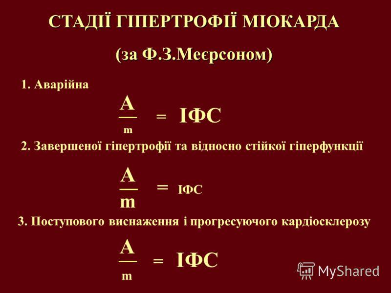 СТАДІЇ ГІПЕРТРОФІЇ МІОКАРДА (за Ф.З.Меєрсоном) 1. Аварійна 2. Завершеної гіпертрофії та відносно стійкої гіперфункції 3. Поступового виснаження і прогресуючого кардіосклерозу = ІФС m А m А m А