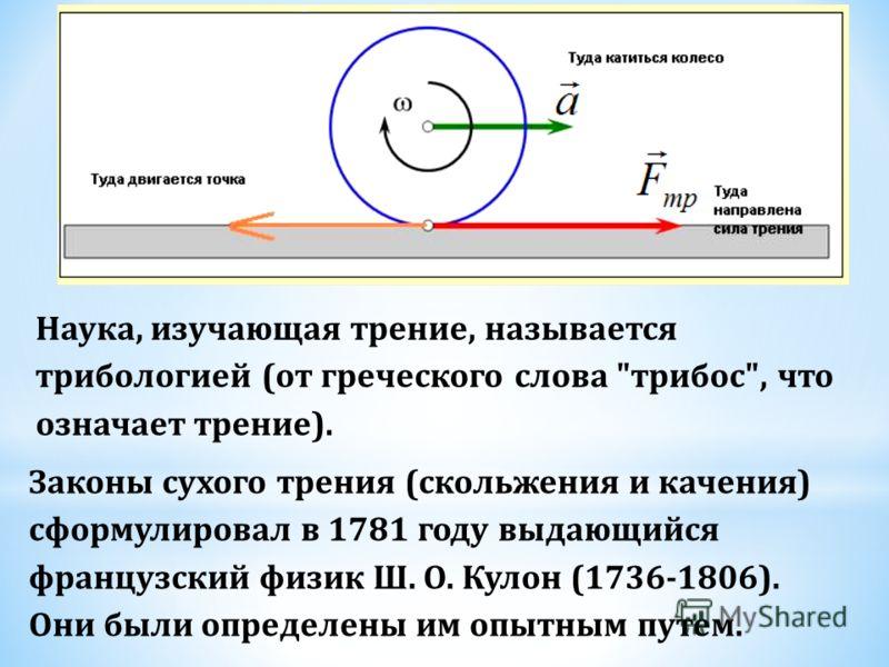 Закон Кеплера Для Движения Планет Презентация