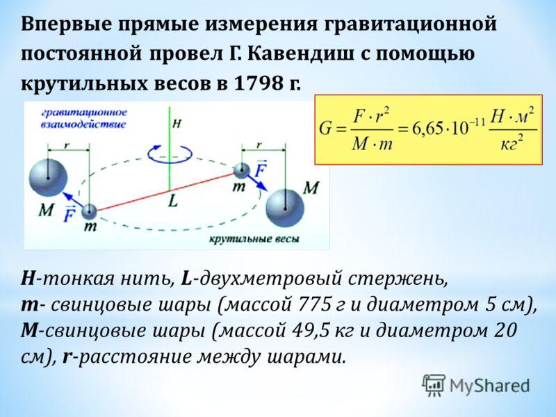 Открыт Ньютоном в 1667 году на основе анализа движения планет (законы Кеплера) и, в частности, Луны. Все тела взаимодействуют друг с другом с силой, прямо пропорциональной произведению масс этих тел и обратно пропорциональной квадрату расстояния межд