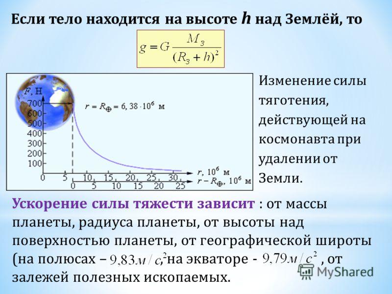 Сила тяжести всегда направлена вертикально вниз, к центру Земли. Обозначается она обычно латинской буквой F со значком «т» (тяжесть) внизу. Сила тяжести приложена к центру тяжести тела и равна: